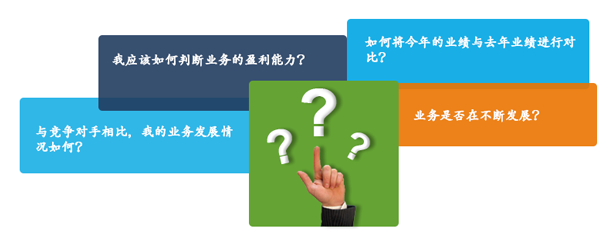 2016-02-15_PlaningAnalytics-FP-Typical Questions_CN_616x244