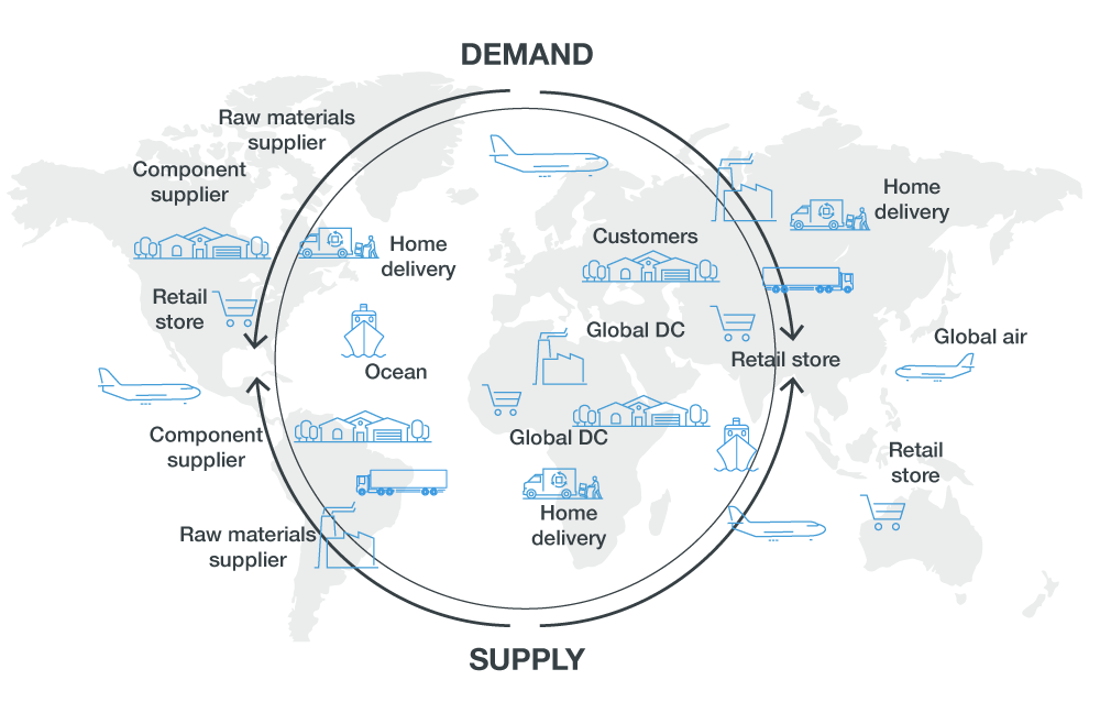 worldmap_demand_supply