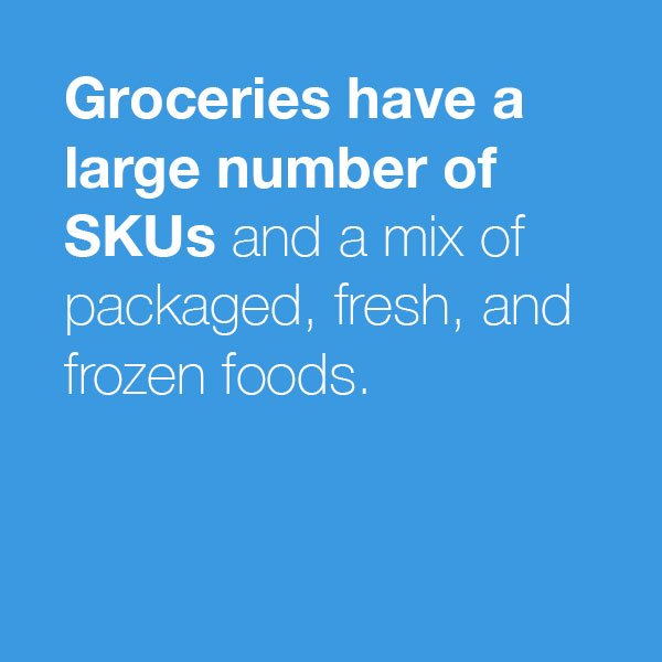 Groceries have a large number of SKUs and a mix of packaged, fresh, and frozen foods.